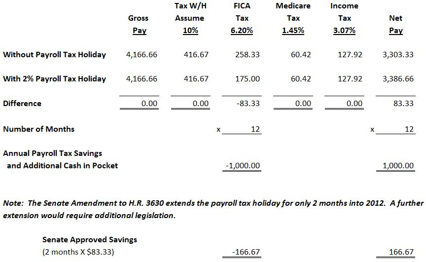 payroll checks payroll tax example